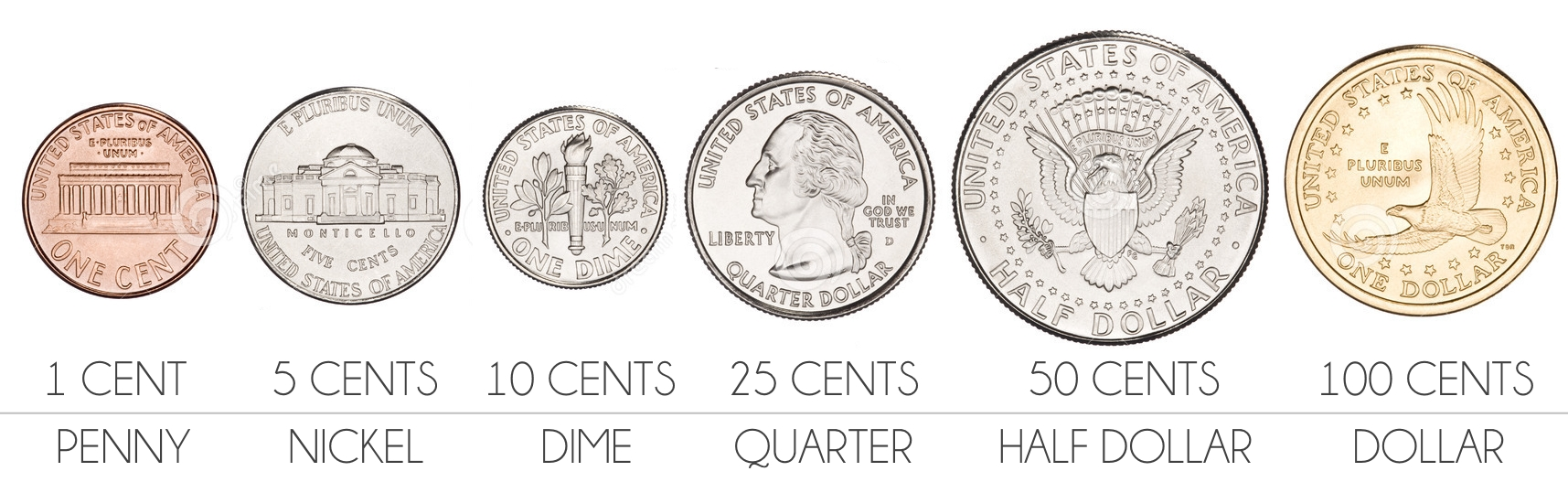 Как выглядит цент